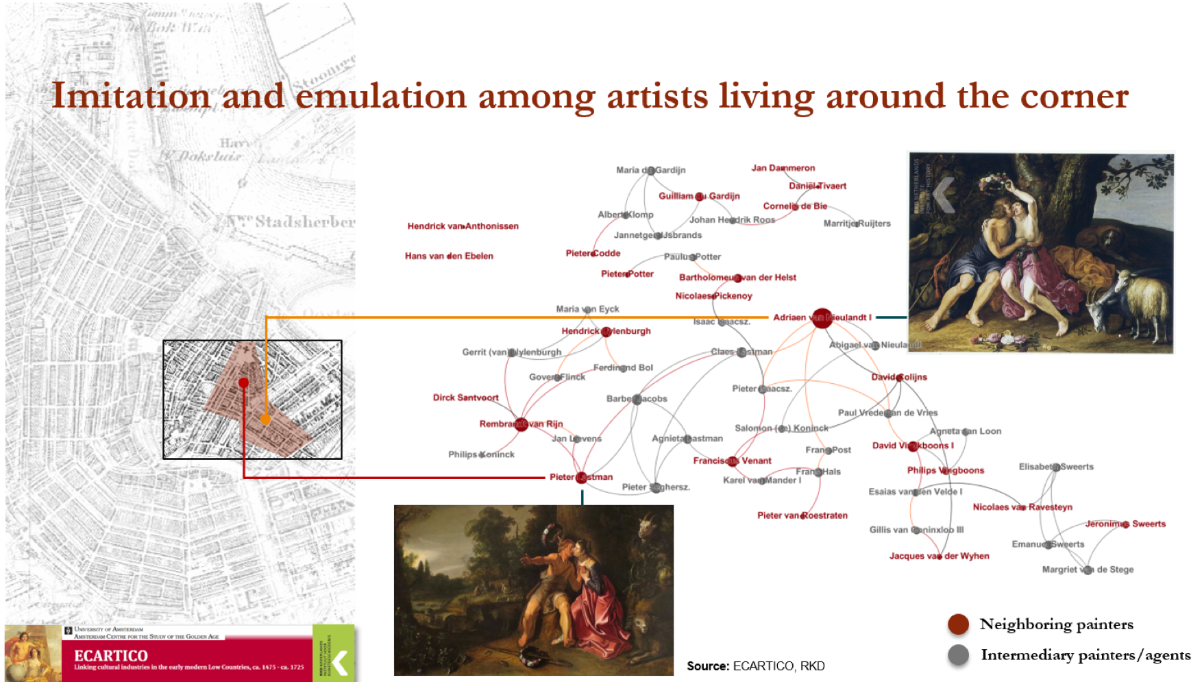 Imitation and emulation in Rembrandt's neighborhood